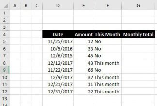 Get monthly total from table with dates
